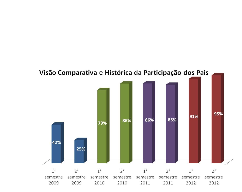 Visao_comparat_pais_2012.jpg